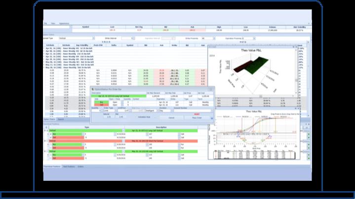 Tradestation options levels