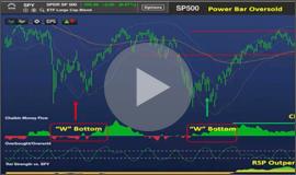Turbocharge Your Trading with Fundamental and Technical Analysis