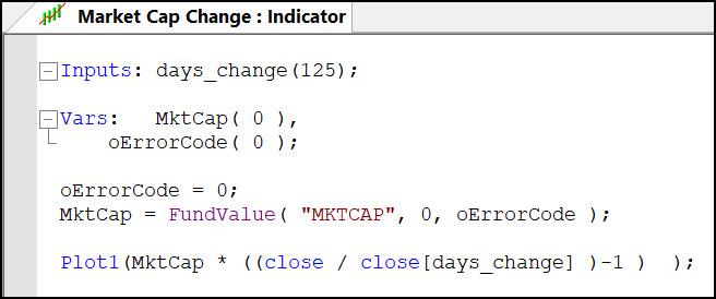 TradeStation Easy Language editor.