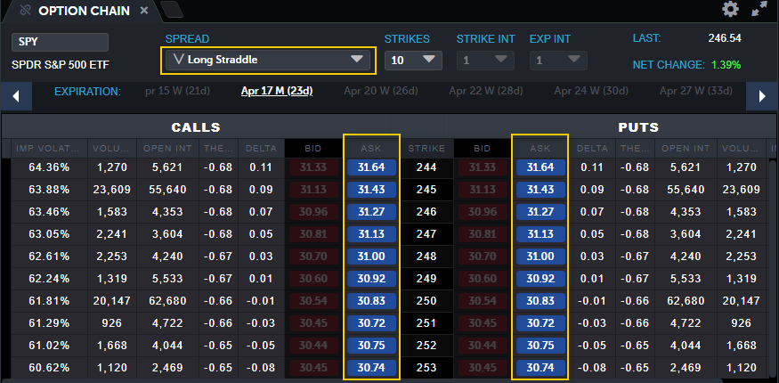 Highlighted columns show trades that apply to your strategy.