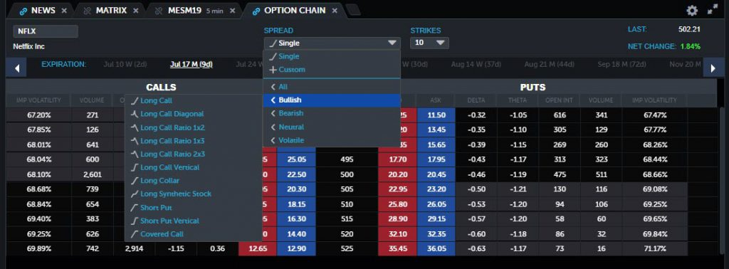 Selection spreads with Web Trading's advanced option-chain functionality.