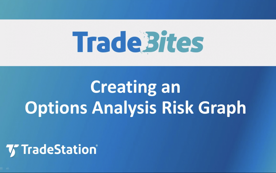 Options Position Risk Graphs in OptionStation