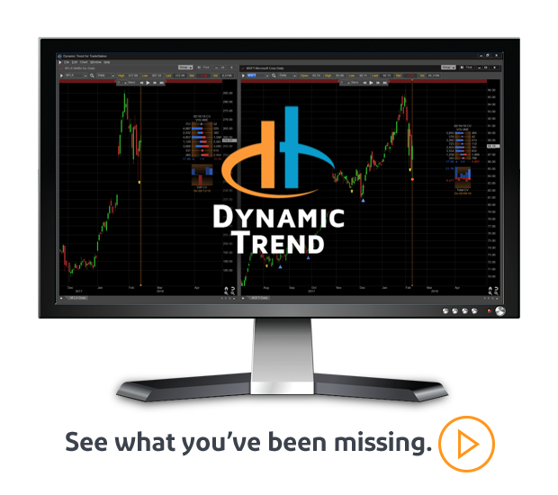 Dynamic Trend Video