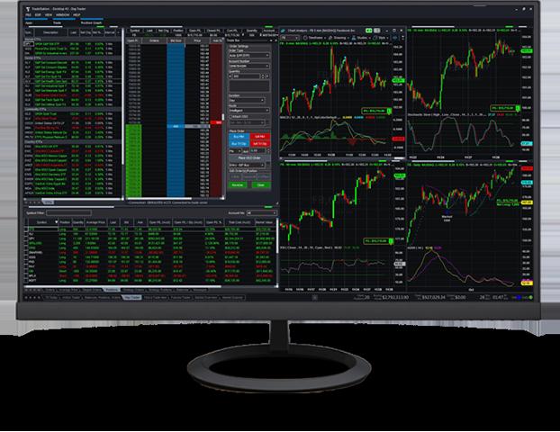 Trading on TradeStation's desktop platform