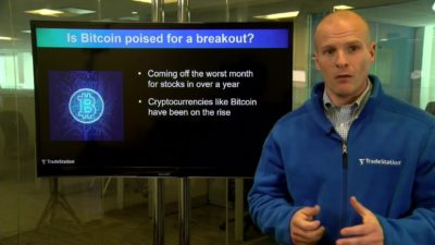 """Is Bitcoin poised for a breakout?"" Market Insights 3/1/18"