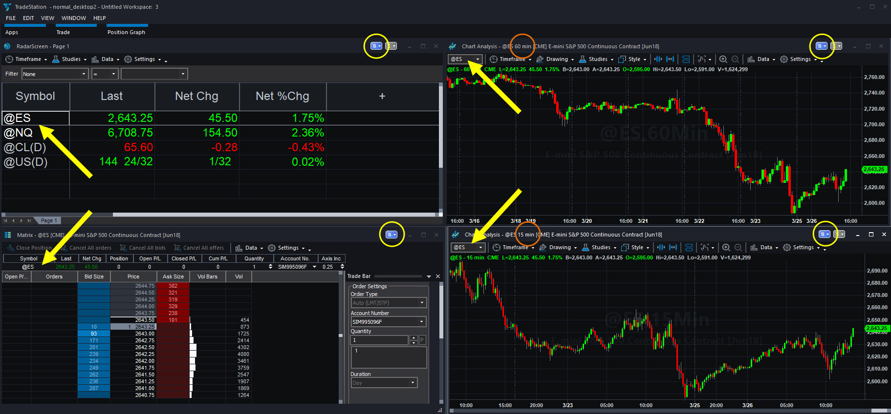 TradeStation linked workspace showing RadarScreen, Matrix and two charts
