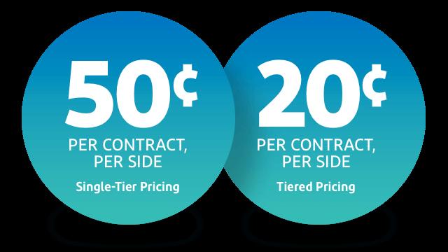 Micro E-mini Pricing