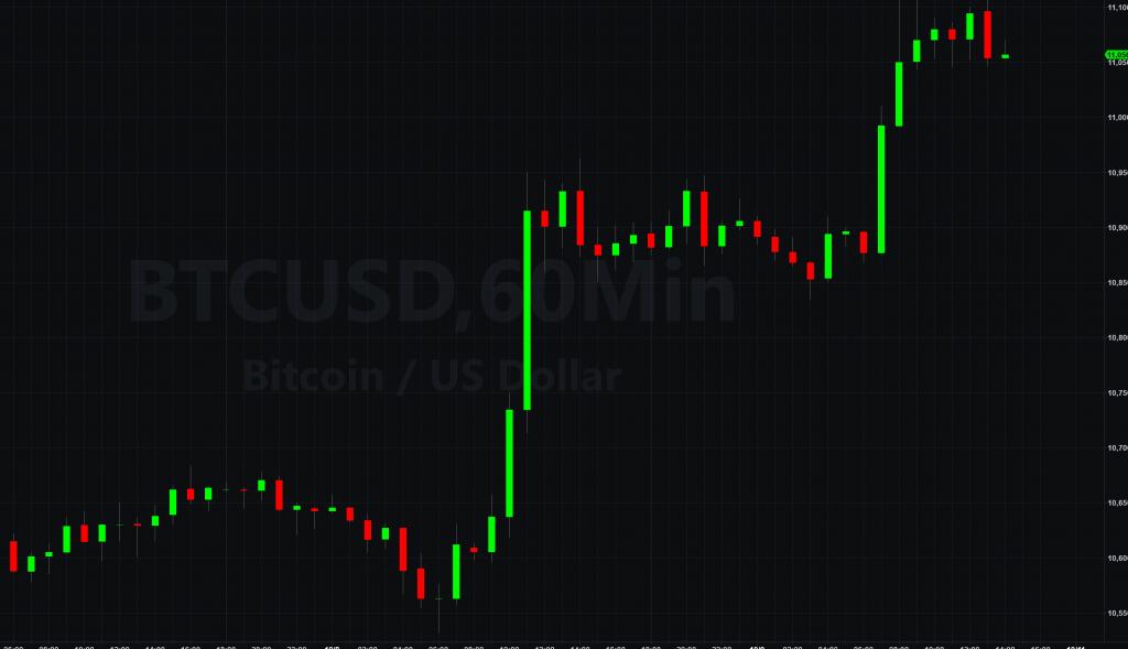 como usar carteira de papel bitcoin bitcoin vadovėlis