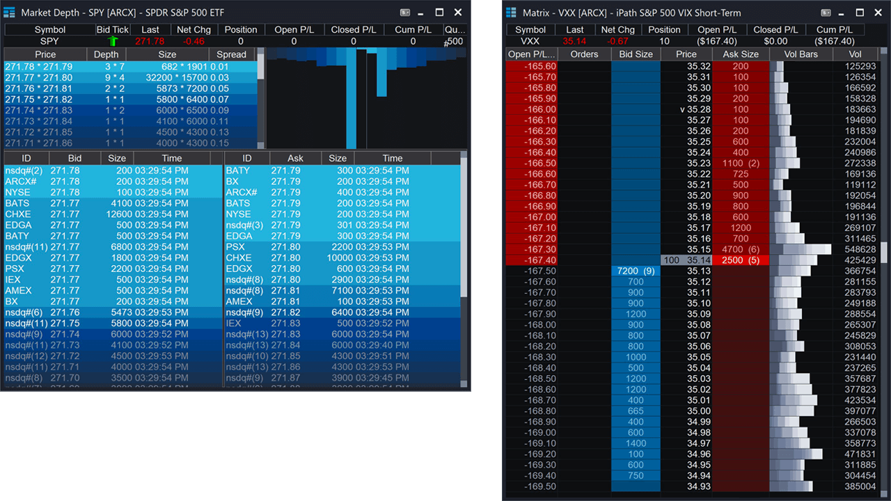 Take a Deeper Look at Market Depth