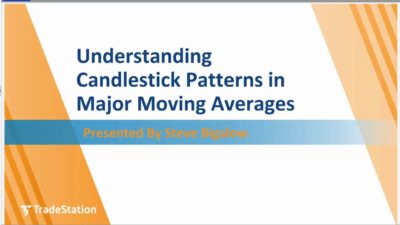 Understanding Candlestick Patterns in Major Moving Averages
